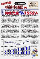 「こんにちは横浜市議団です」2010年5月19日
