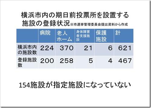 選挙管理委員会スライド3