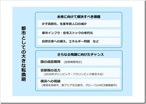財政局スライド1