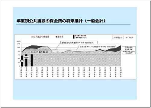 財政局スライド2