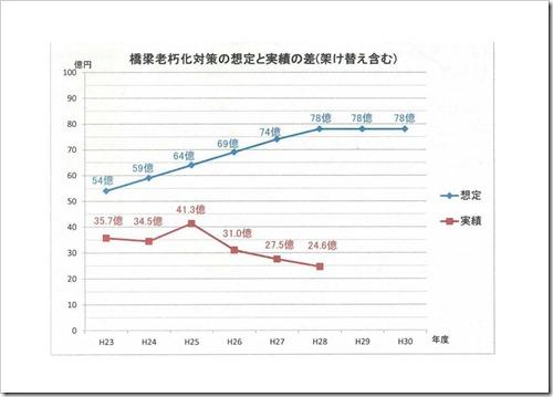 財政局スライド3