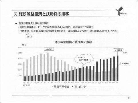 財政局スライド4