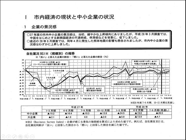 経済局スライド1