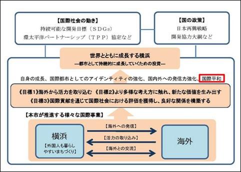 国際局スライド3