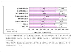 道路局スライド (2)