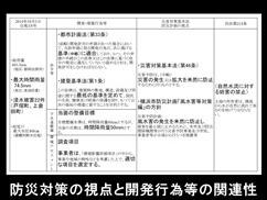 総務局スライド (6)